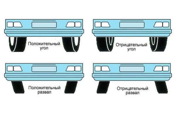 Схождение колес в домашних условиях видео