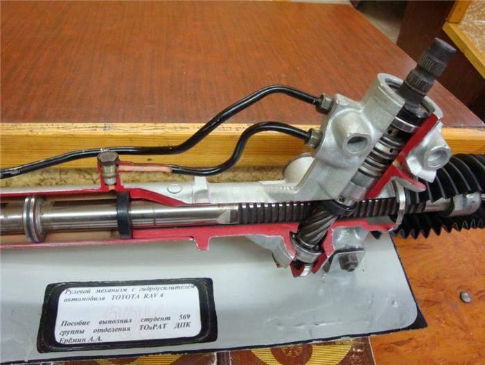 устройство рулевой рейки в разрезе