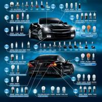 автогмобильные лампы и их маркировка