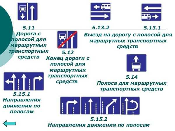 знаки для выезда на полосу общественного транспорта