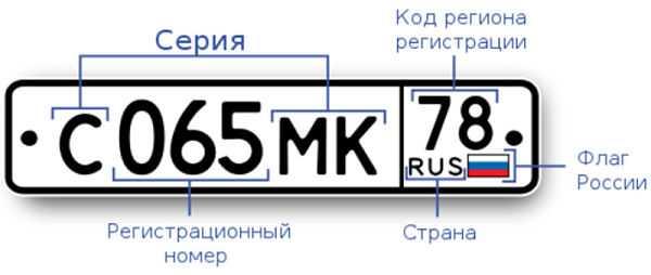 автомобильный номерной знак