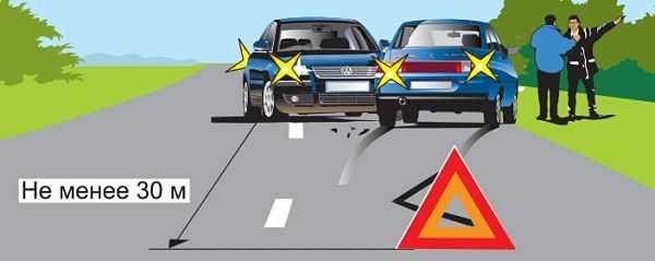 где ставить знак аварийной остановки