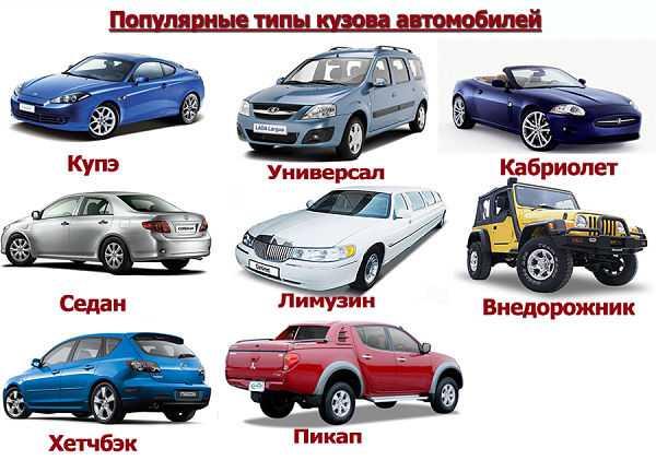 кузовы автомобилей