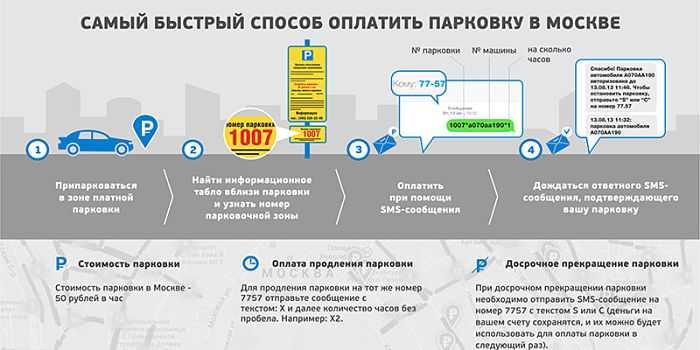 как оплатить парковки в Москве с помощью смс