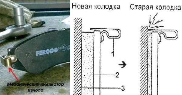 механические датчики износа