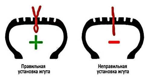 как установить жгут