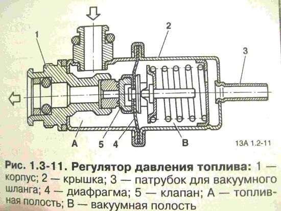 схема РДТ