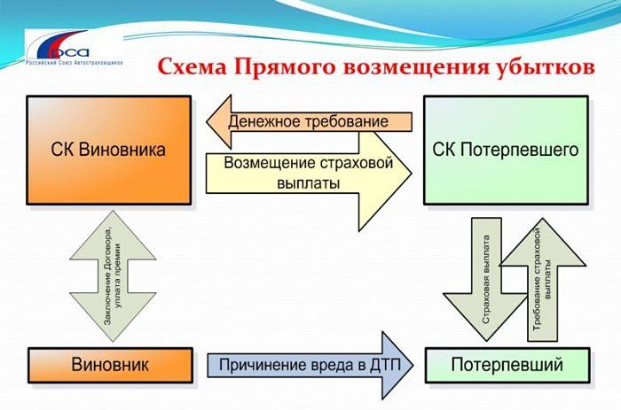 схема ПВУ
