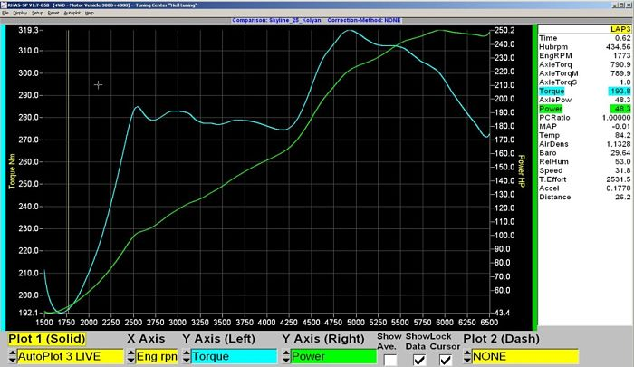 график мощности мотора без нулевого фильтра