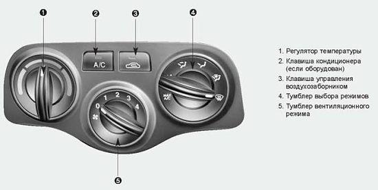 клавиша рециркуляции воздуха в салоне авто