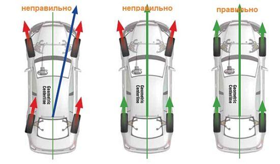 проблем с развал-схождением колес