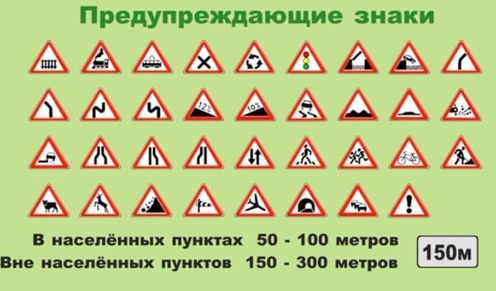 место установки предупреждающих знаков