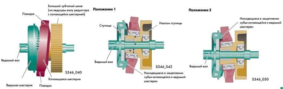 редуктор с подвижной шестерней