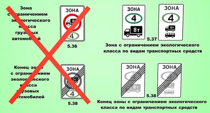 новые знаки 5.37-5.38
